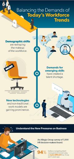Workplace and Talent Acquisition Trends Thumbnail 1 Image
