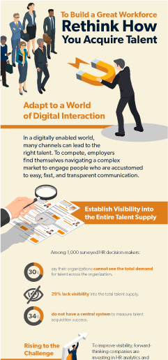 Workplace and Talent Acquisition Trends Thumbnail Image