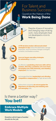 Workplace and Talent Acquisition Trends Thumbnail